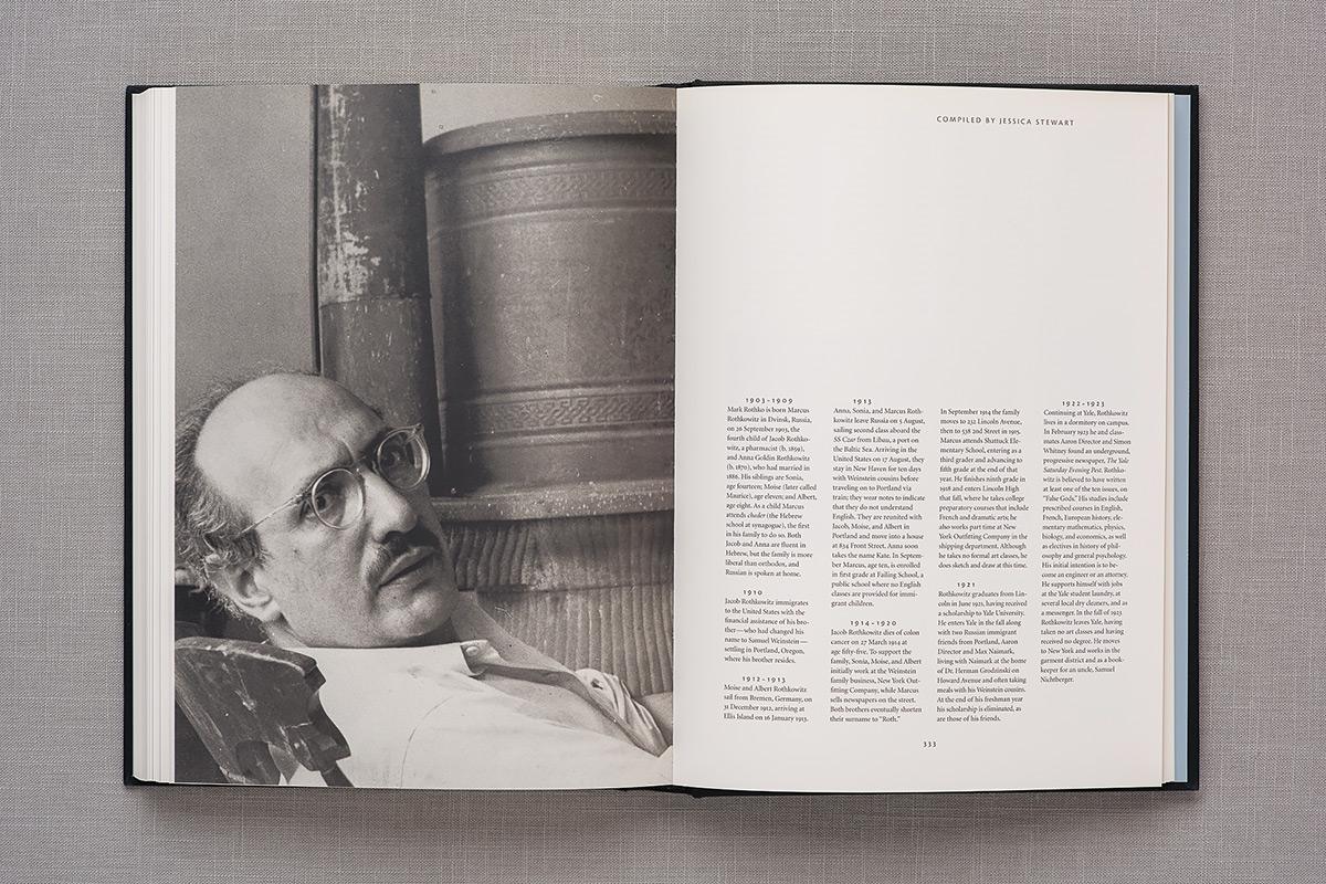 Mark Rothko chronology
